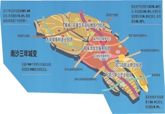 跨过珠江口 南沙牵手东岸城市共谋发展